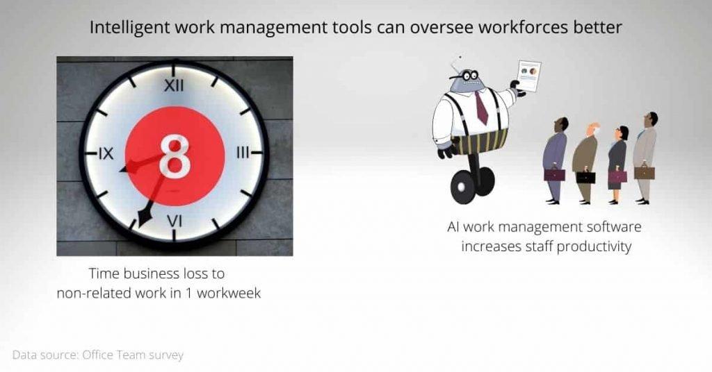 digital transformation trends: AI-powered employee management