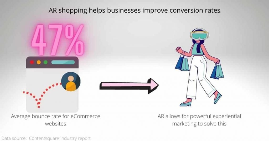digital transformation trends: AR shopping