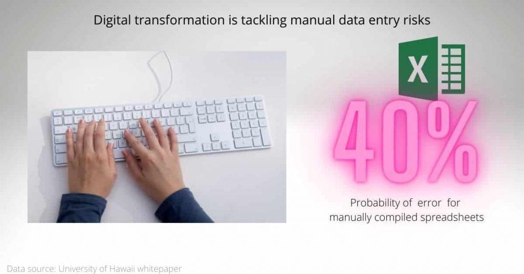 digital transformation trends: content intelligence