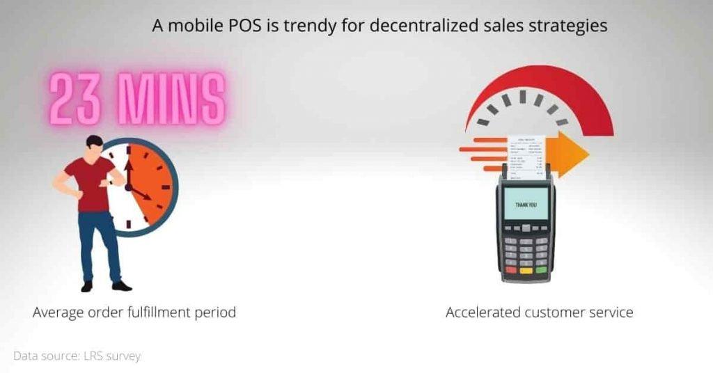 digital transformation trends: mPOS service